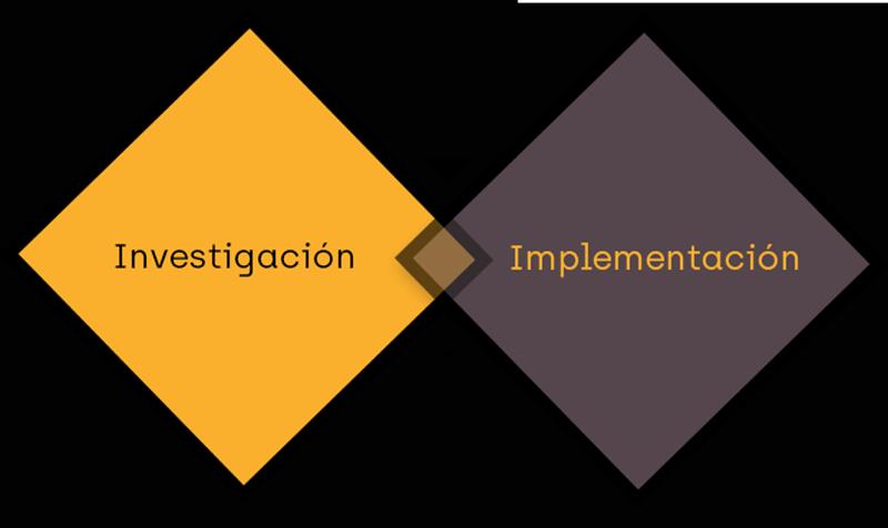 INVESTIGACION-IMPLEMENTACION