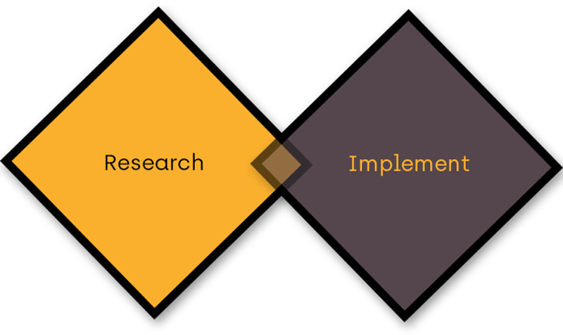 research-implement
